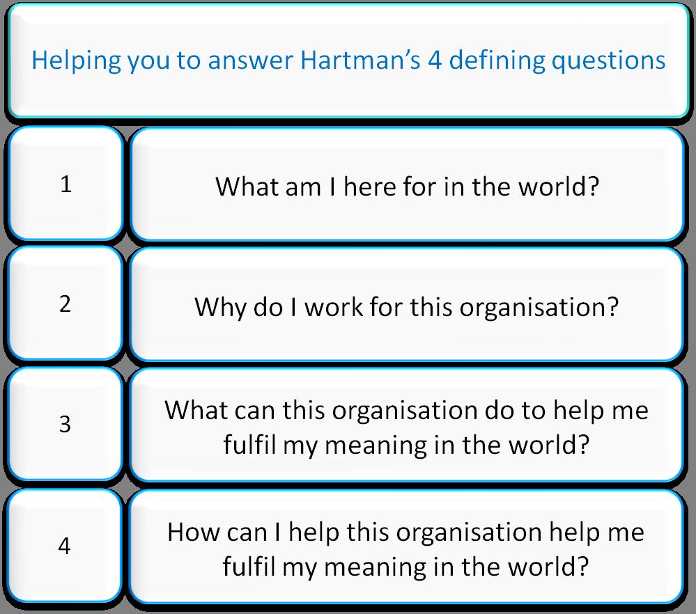 4-questions