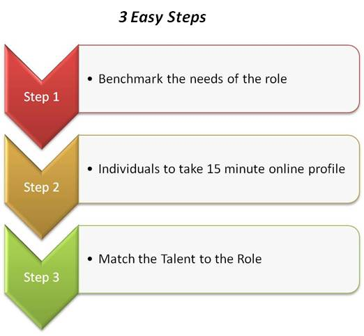 benchmarking-3-easy-steps